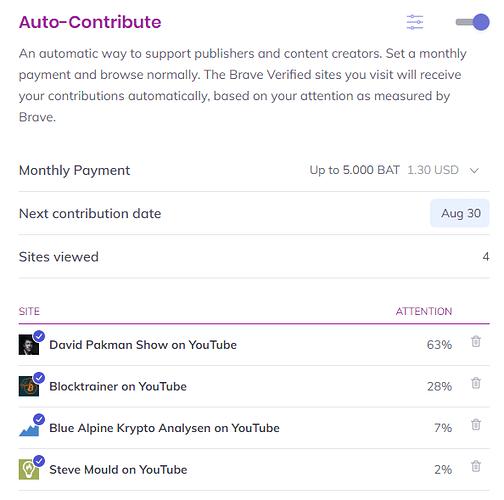auto-contribute
