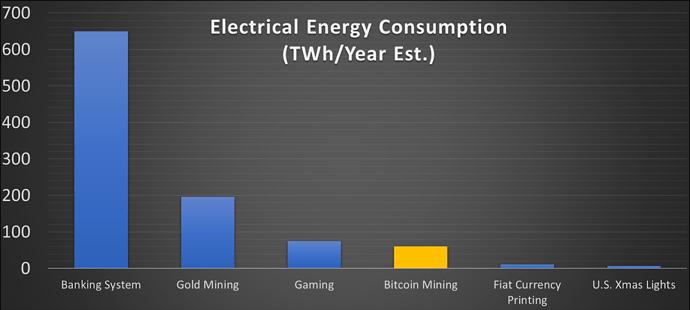 Energy Compare