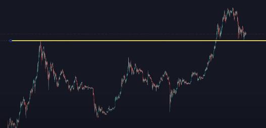 Bitcoin_M2